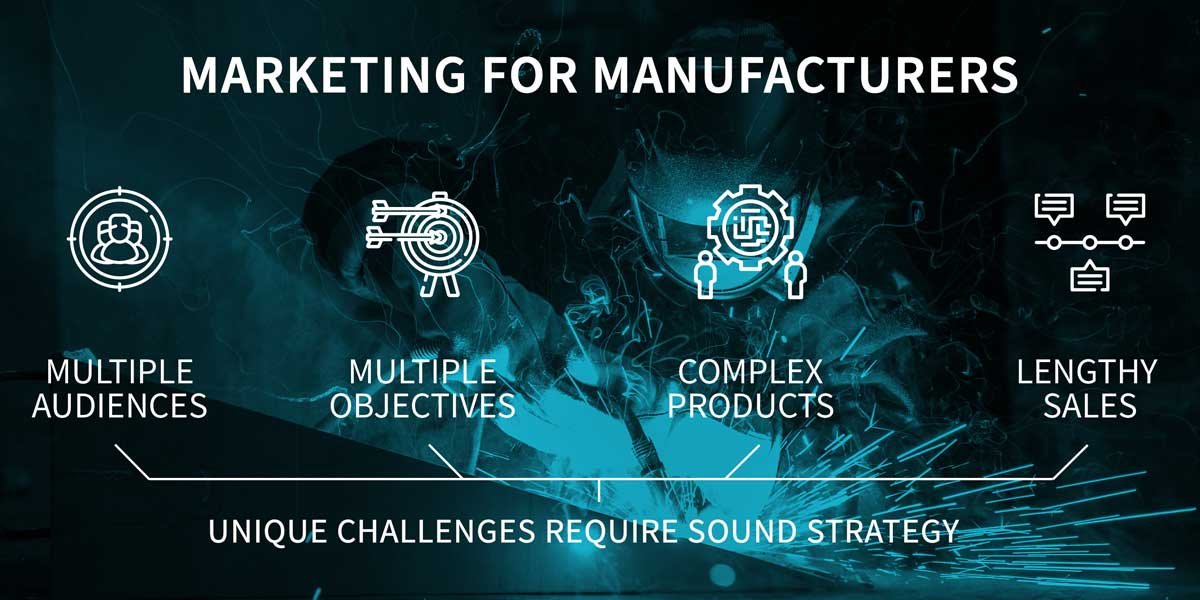 How Inbound Strategy Propels Marketing for Manufacturers